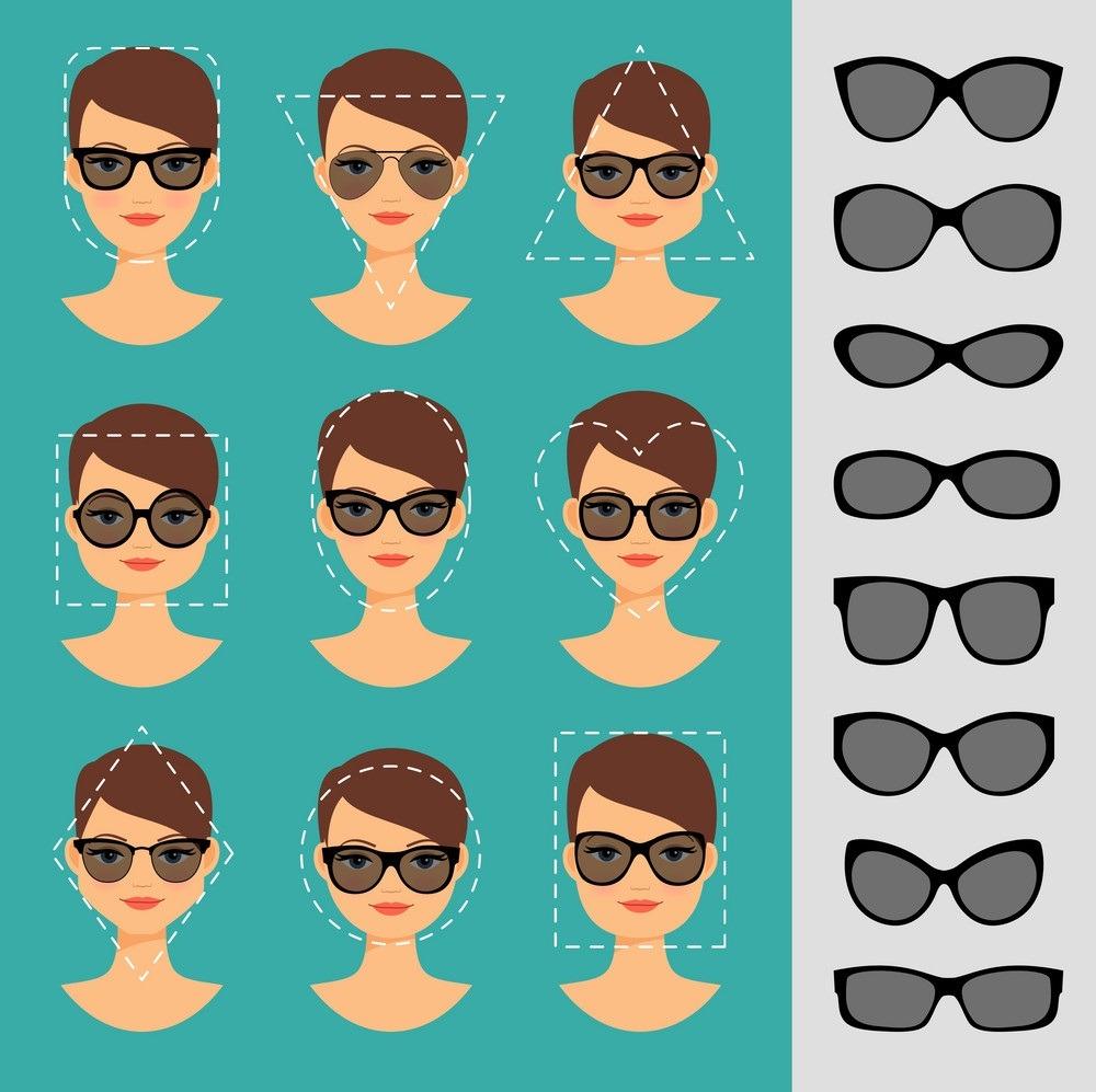 خرید بهترین عینک آفتابی